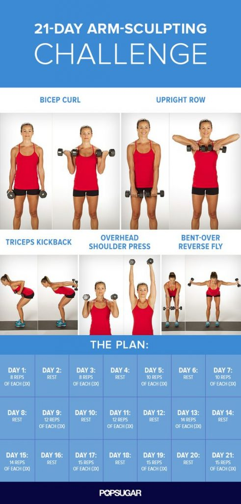 The 21-Day Arm Challenge